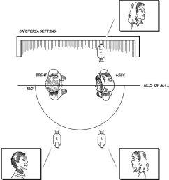 180 degree diagram [ 1000 x 1007 Pixel ]