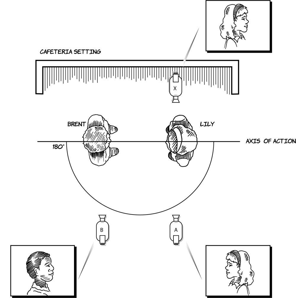 hight resolution of 180 degree diagram