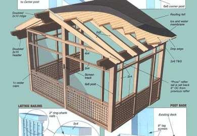How To Build A Porch Build A Front Porch Front Porch Addition