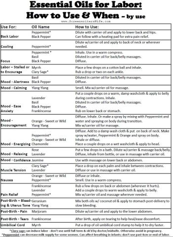 essential oils for labor printable