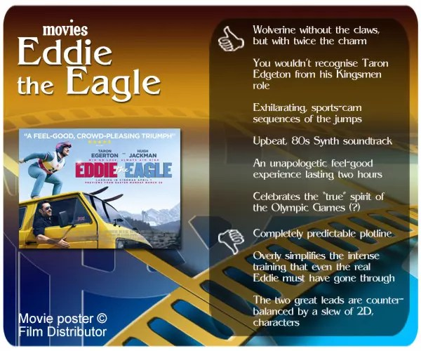 Eddie the Eagle movie review. 6 thumbs up and 3 thumbs down.