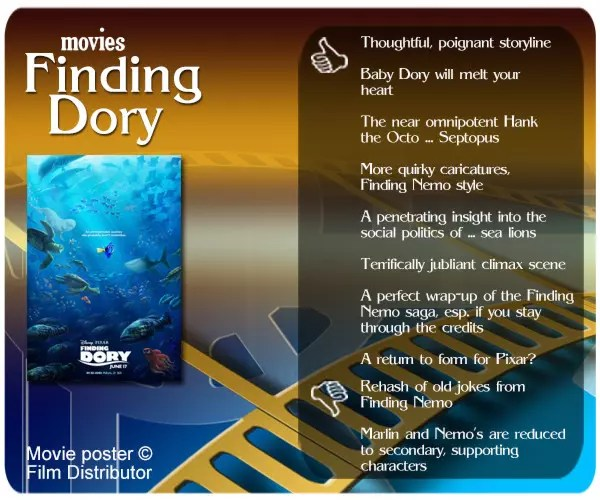 Finding Dory review. 8 thumbs up and 2 thumbs down.