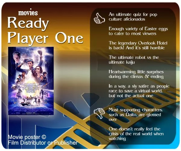 Ready Player One movie review - 6 thumbs up and 2 thumbs down.
