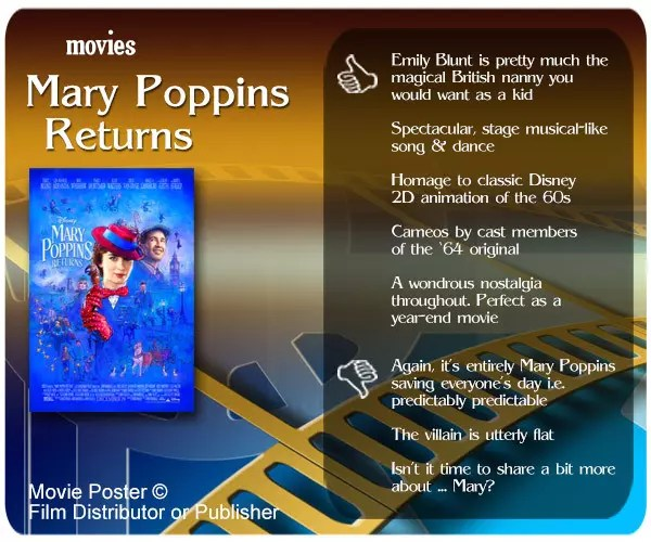 Mary Poppins Returns Review: 5 thumbs-up and 3 thumbs-down.