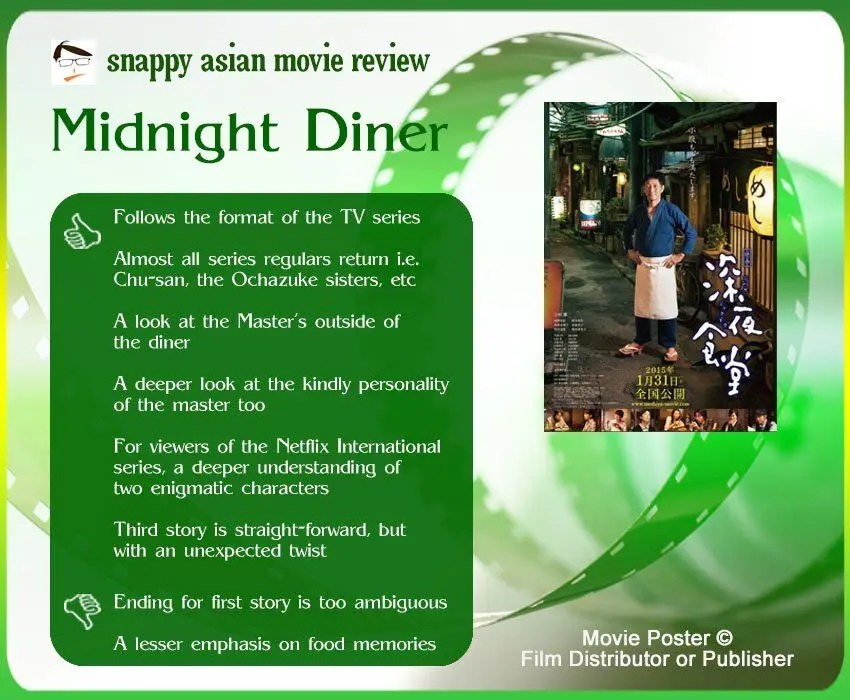 Midnight Diner 2015 Movie Review: 6 thumbs-up and 2 thumbs-down.
