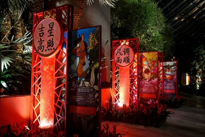 Chinese Zodiac displays.