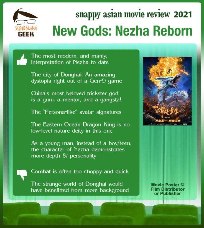 New Gods: Nezha Reborn (哪吒重生) review: 6 thumbs-up and 2 thumbs-down.