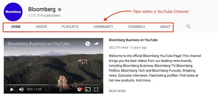 Citation Youtube Video Apa Galeriјa Slika