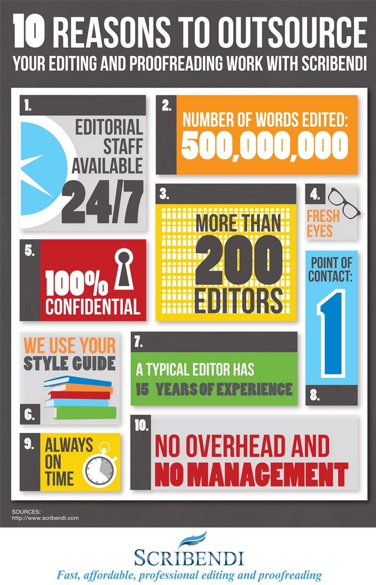 10 Reasons to Outsource Your Editing and Proofreading