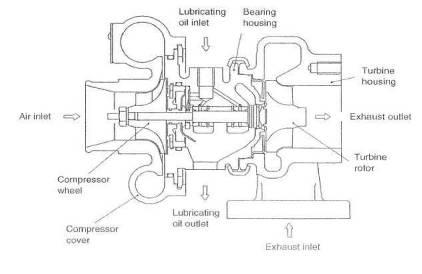 1984 Nissan 300zx Wiring Diagram Nissan 300ZX Door Panel