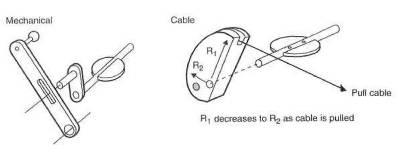 2012 Arctic Cat Wiring Diagram. 2012. Free Download Images