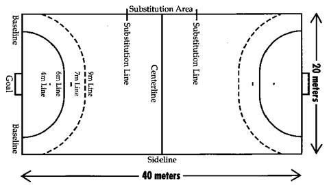 basketball court diagram with labels rj45 wall socket wiring definirea si explicarea termenilor din regulementele de: fotbal, baschet, hochei, handbal, rugby