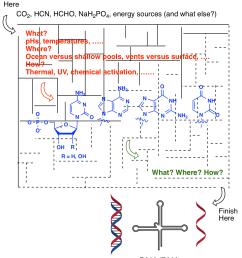wiring diagram 2003 kium spectra g [ 1129 x 1279 Pixel ]