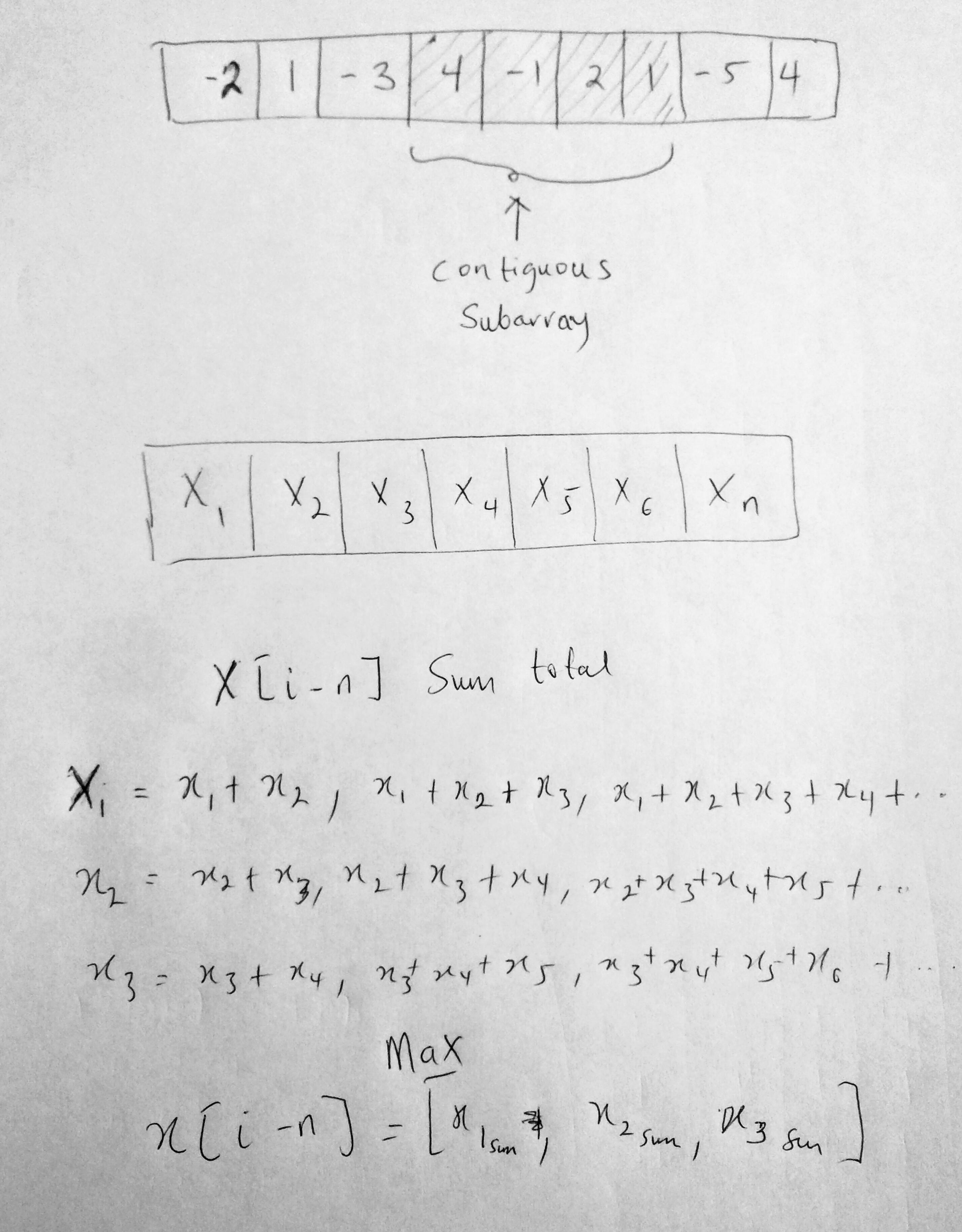 Maximum Sum Contiguous Array Javascript