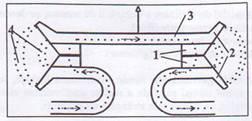 Parti componente ale aparatelor electrice