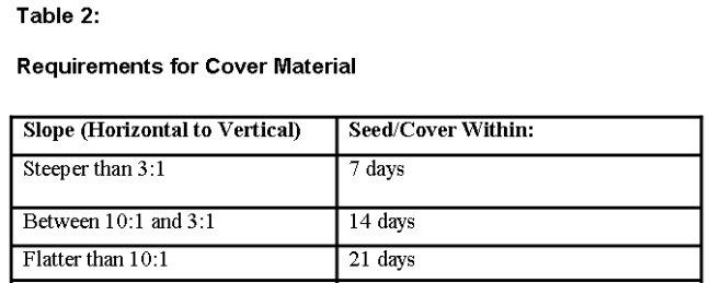 MPCA Requirements for Cover Material