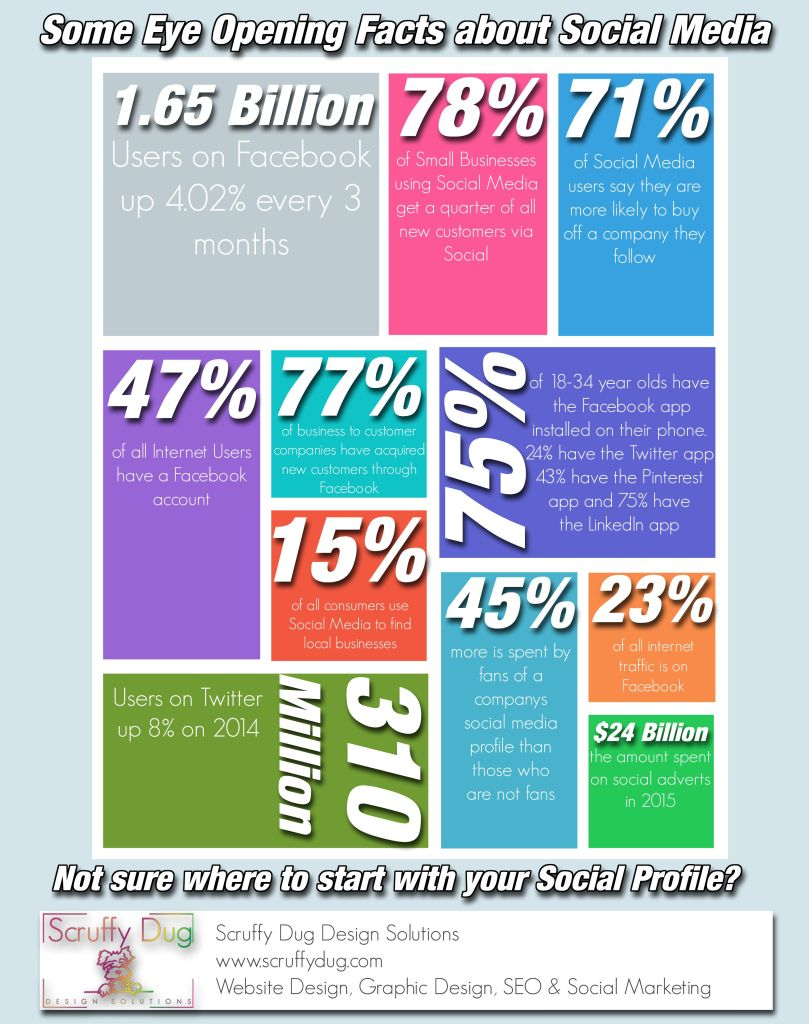 Social_Infographic_0.3