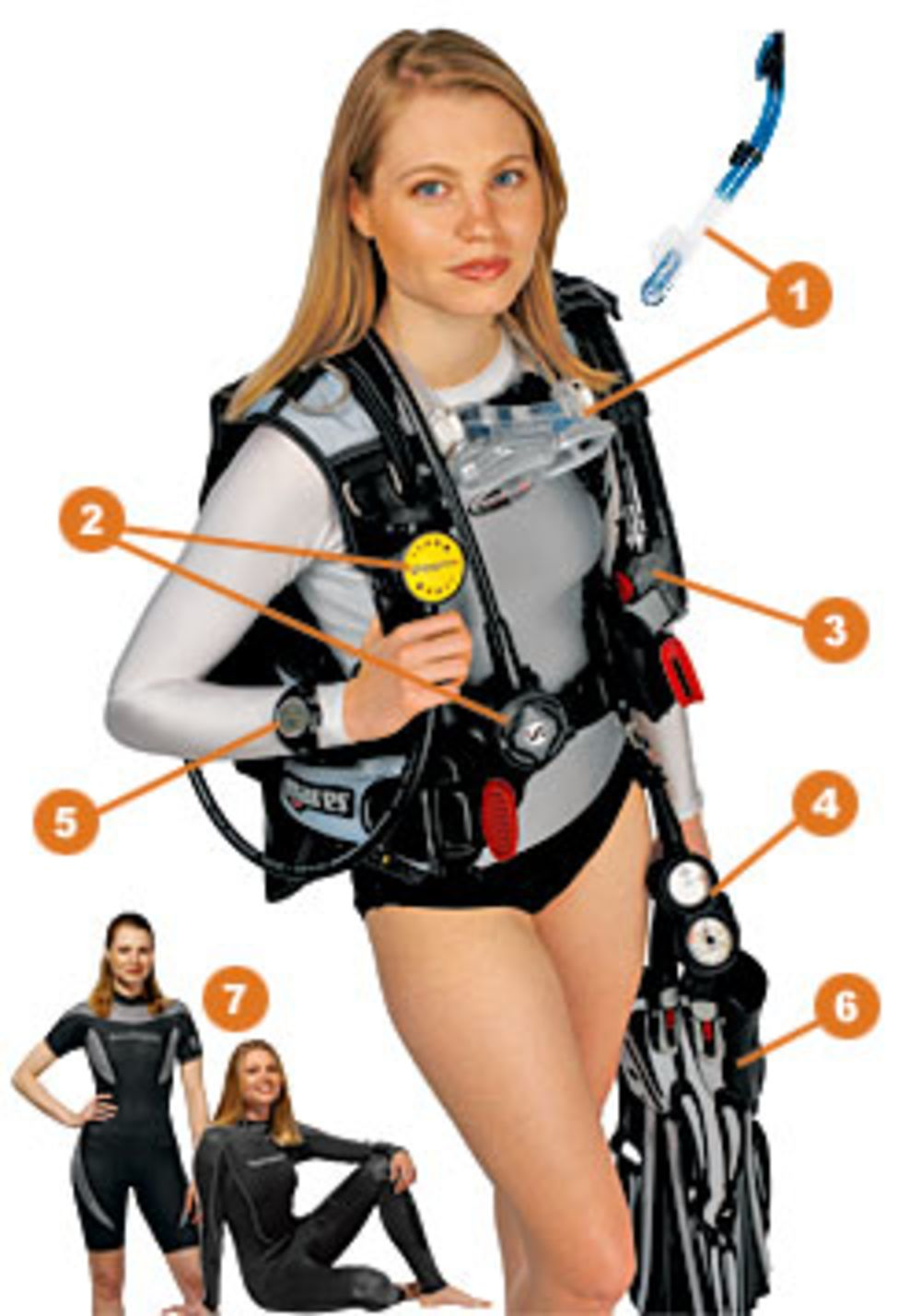 hight resolution of dive gear 101