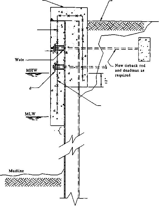Figure 1 Repairs to steel sheet pile walls using various