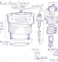bauer compressor safety valve note that it may be illegal for a lay person to [ 1472 x 1194 Pixel ]