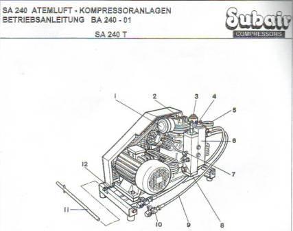 Seemann Sub Compressors