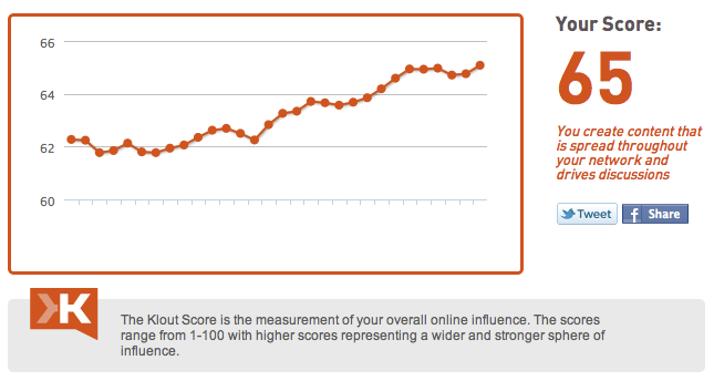 Why You Should Mind Your Klout Score