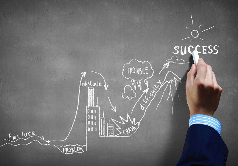 Starting a business and evaluating the market process