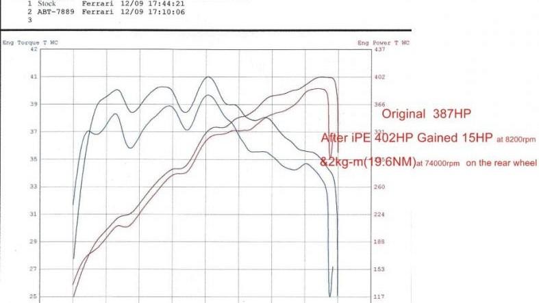 iPE F1 Performance Exhaust for Ferrari 458 Italia/Spider