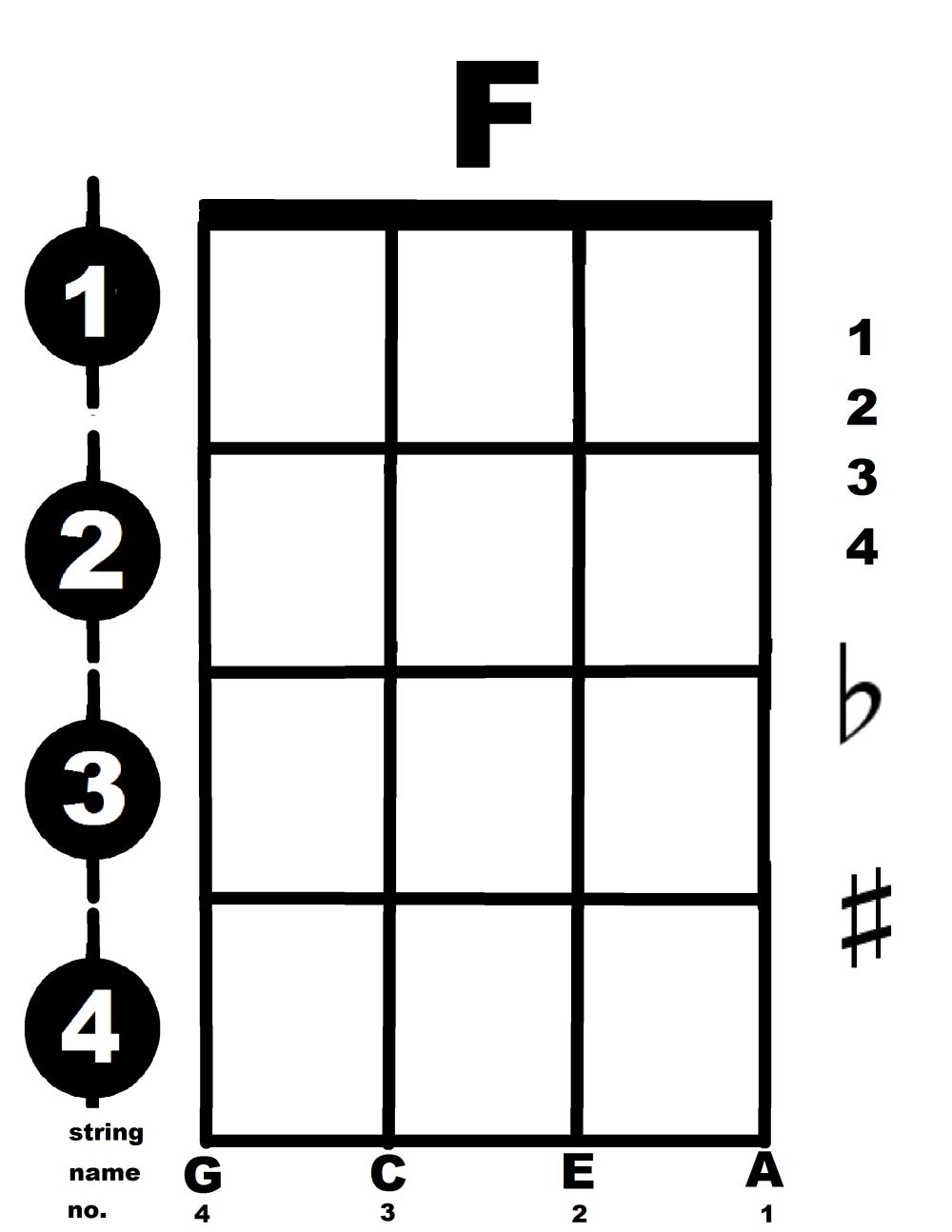 medium resolution of  chord diagram template