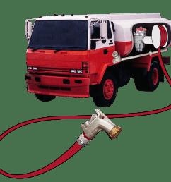 delivery equipment truck  [ 981 x 898 Pixel ]