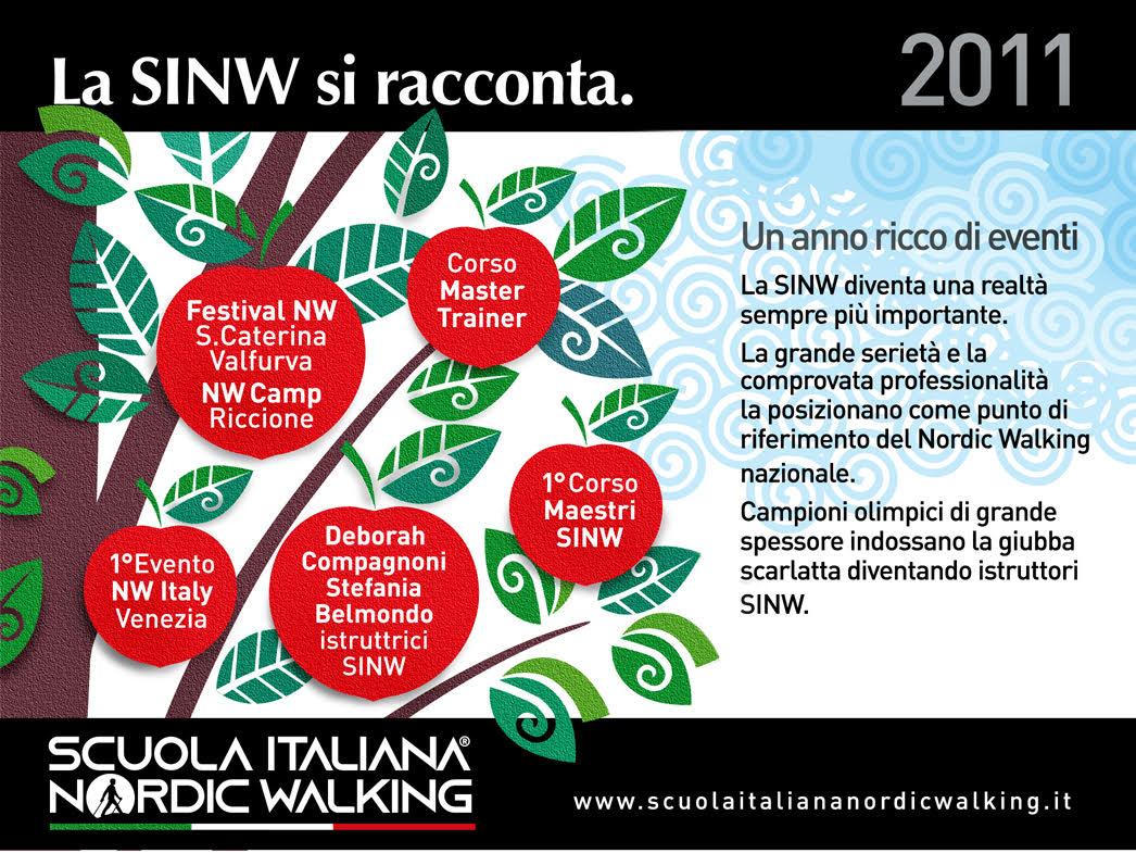 La SINW si racconta: 2011