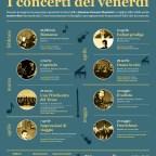 concerti 2016 concerti 2015-2016 Accademia Musicale Praeneste