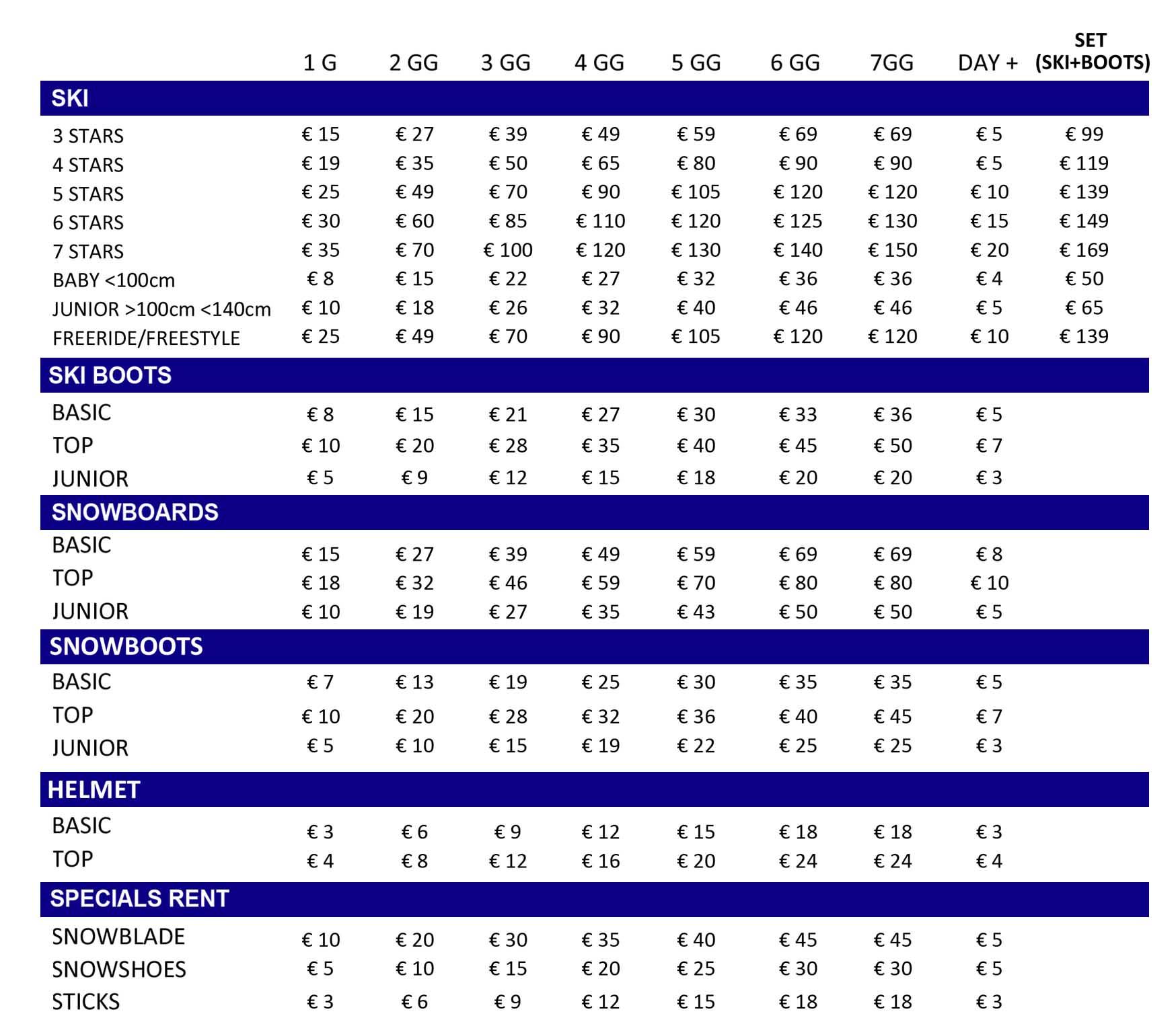 prezzi noleggio sci e snowboard Pinzolo Nardis Sport 2018-19