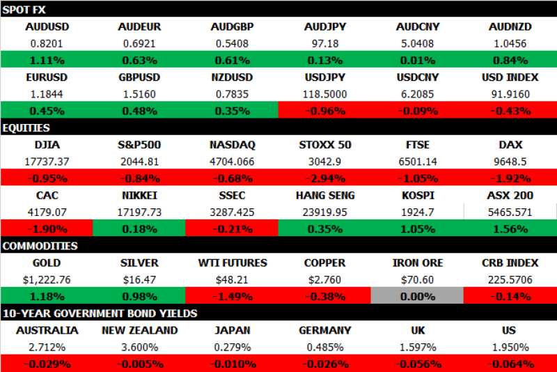 Market Map Jan 10 2015