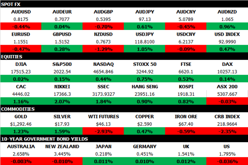 Market Map Jan 21 2015