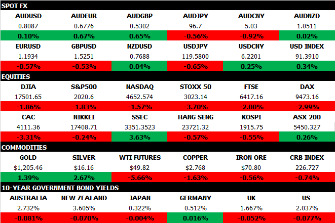 Market Map Jan 6 2015