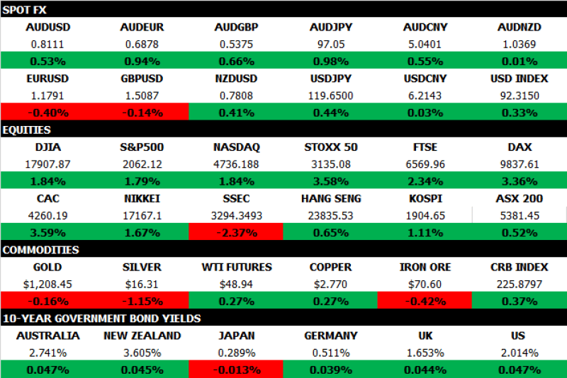 Market Map Jan 9 2015