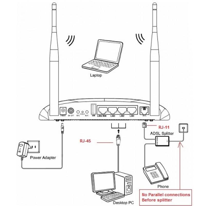 ADSL c/ Router WIFI TP-LINK MODEM ADSL2 TD-W8968N 300Mb/s