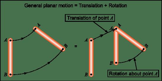 Planar Meaning In Marathi