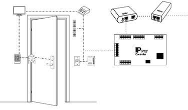 Power Over Ethernet Security System, Power, Free Engine