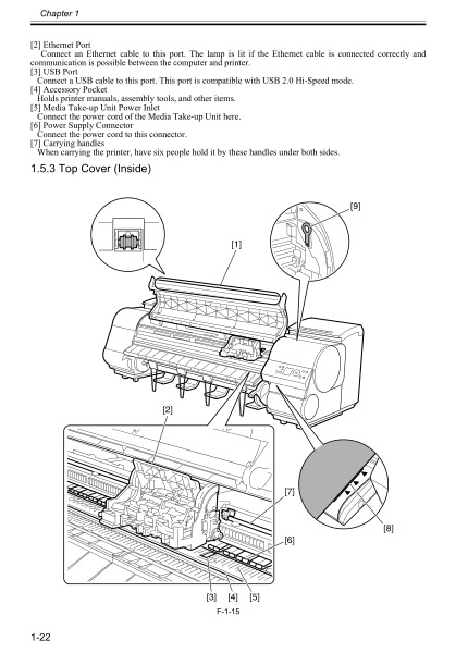 Canon iPF8100 Service Manual