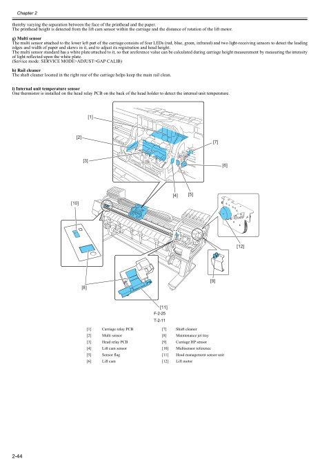 Canon iPF8300 8300S 8000 Service Manual&Parts Catalog