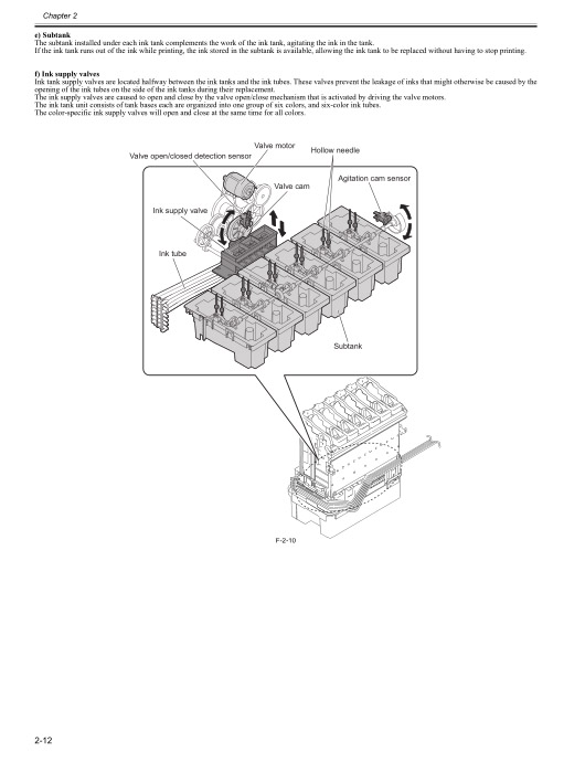 Canon iPF8400 Service Manual