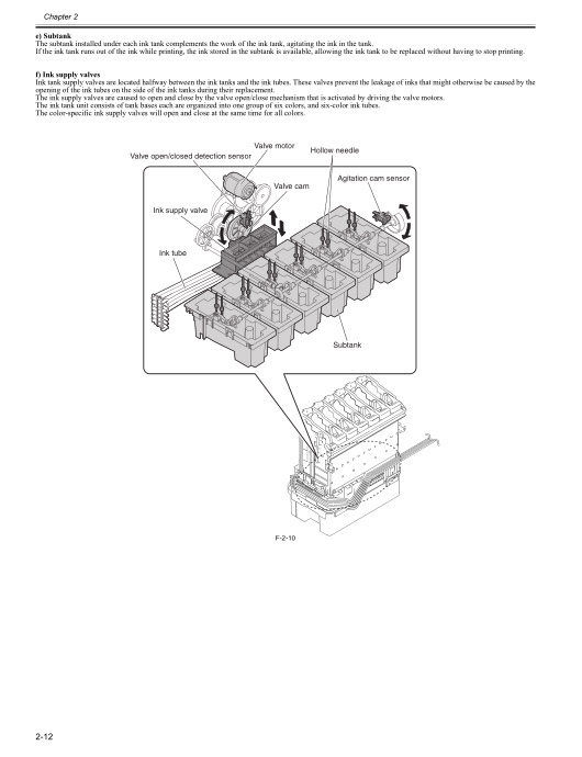 Canon iPF9400S Service Manual
