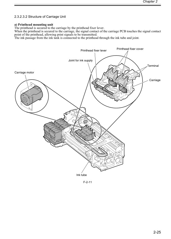Canon iPF6100 Service Manual