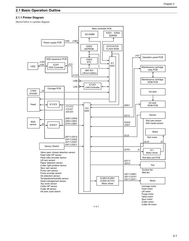 Canon iPF6350 6300 Service Manual