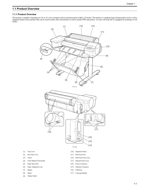 Canon iPF6450 Service Manual