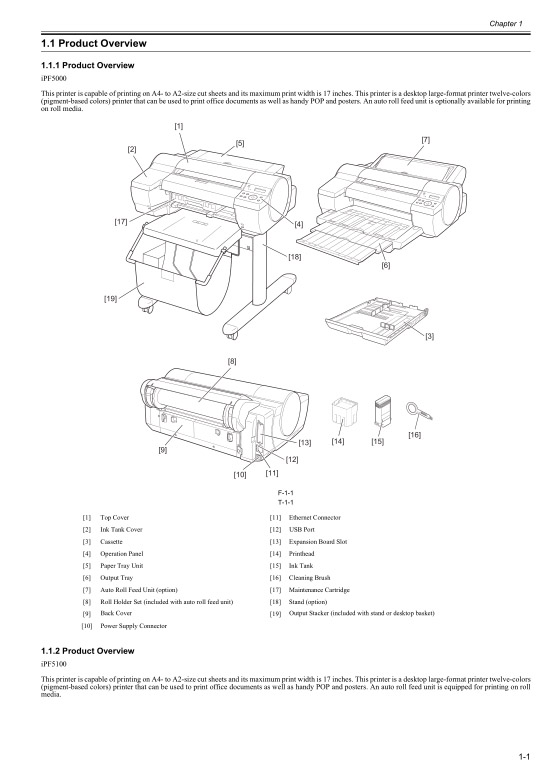 Canon iPF5000 Service Manual