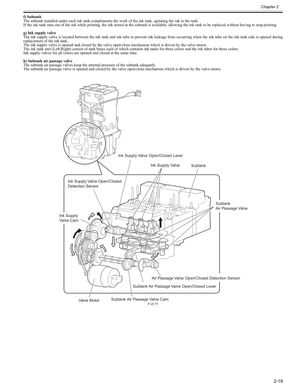 Canon iPF765 760 755 750 Service Manual