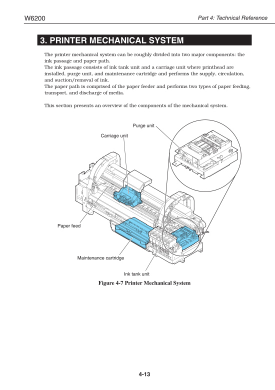 Canon W6200 Service Manual